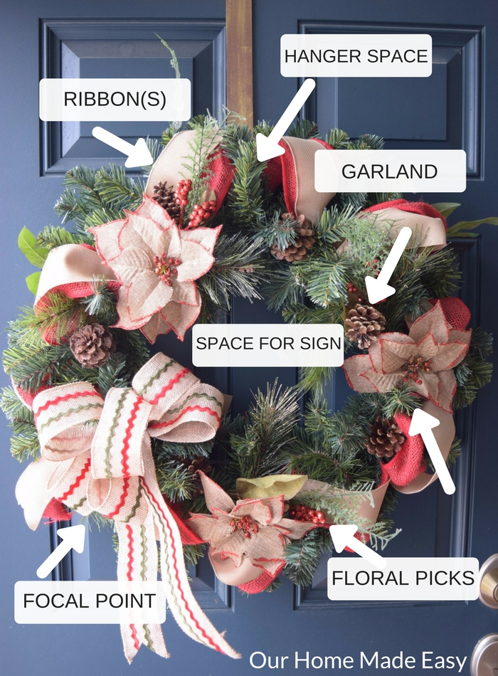 Some key components for your Pinterest Christmas wreath? Ribbons, garland, pine cones, floral picks, and large bows!