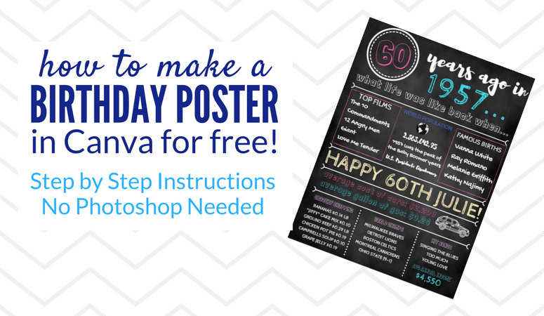 How to Create a Birthday Poster Using Canva!
