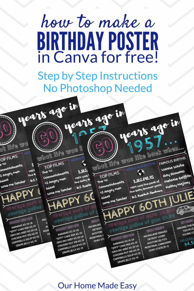 Here is how to create an easy and FREE birthday poster using Canva! You can make one in minutes. Click to to see the instructions here!